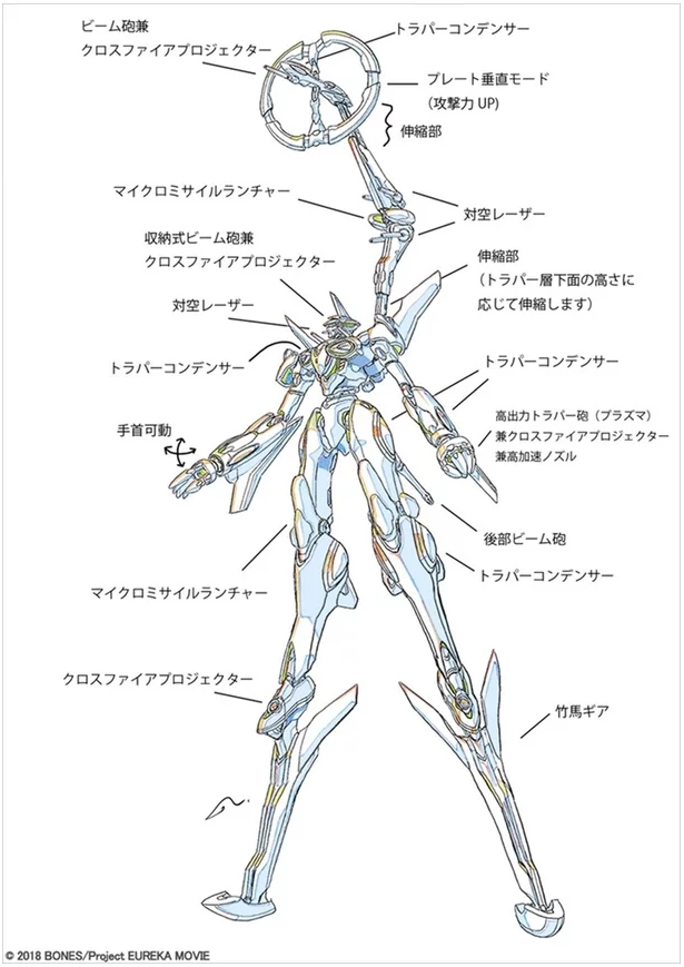 eureka seven hi evolution