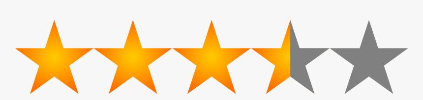 725 7253530 image result for 3 5 star rating hd png - Haftanın Tavsiyesi: Sürükleniş (Adrift) - Figurex Sinema