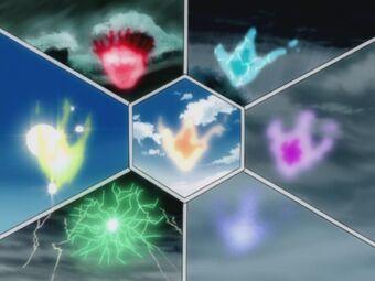 Vongola Flames - Katekyo Hitman Reborn Anime Tanıtım ve İnceleme - Figurex Anime Tanıtımları