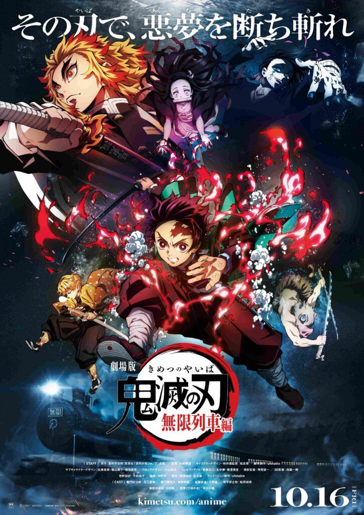 1 - Herkesin Beklediği Demon Slayer: Mugen Train İlk İnceleme - Figurex Anime Önerileri